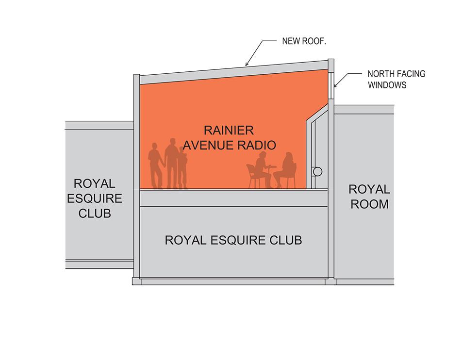 Rainier Avenue Radio